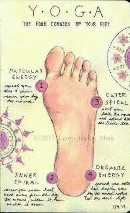 Kærlighed til dine fødder